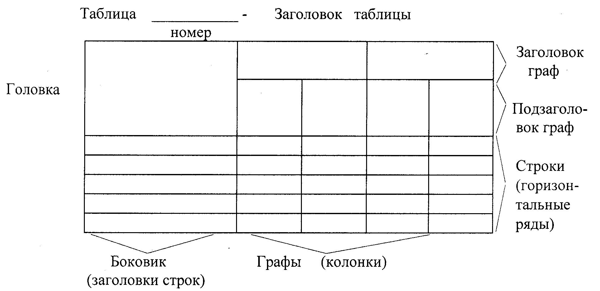 оформление таблицы картинки