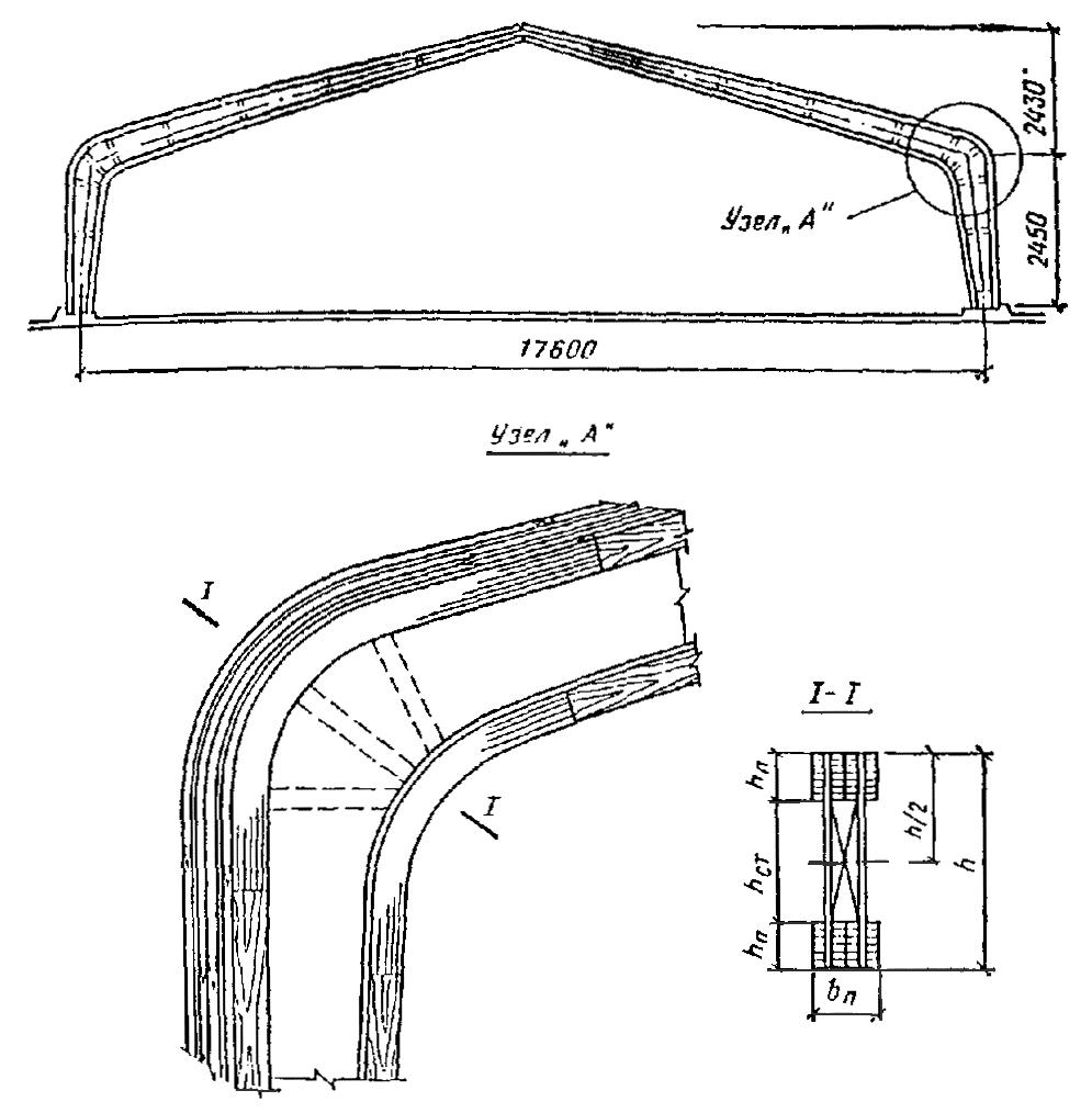 Расчет верхнего карнизного узла деревянных рам