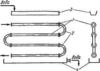Интенсивность теплообмена в теплообменнике конструкция теплообменников картинки