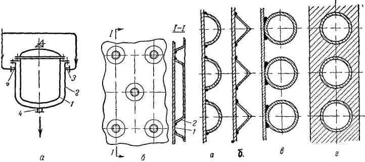 Гост теплообменники спиральные Кожухотрубный испаритель WTK DFE 390 Юрга