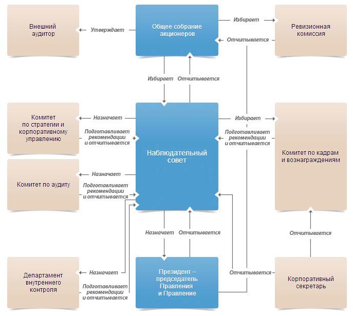 Enterprise risk management software comparison