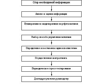 Основные направления совершенствования оценКи  Полотно 378