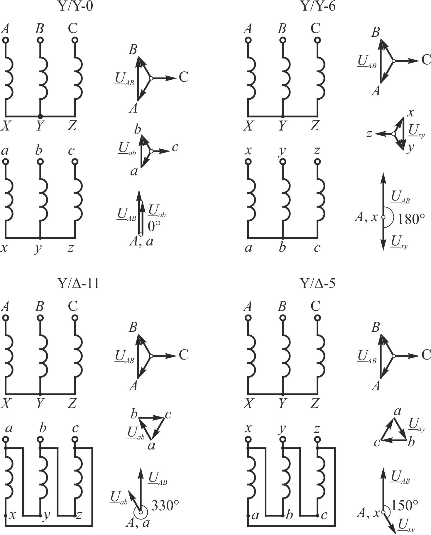 От чего зависит схема соединения обмоток трансформатора