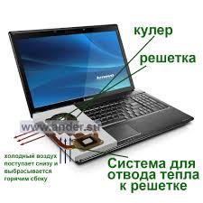 Курсовая работа на тему ноутбуки 4079