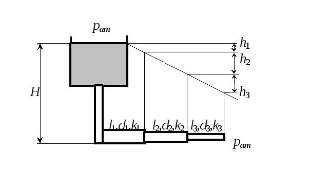 Короткие и длинные трубопроводе примеры