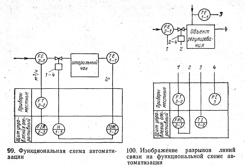 Обозначение позиций в технологической схеме