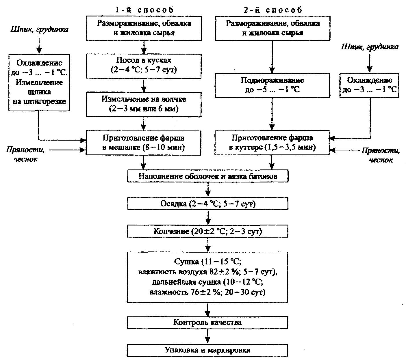Дифференциальный датчик схема