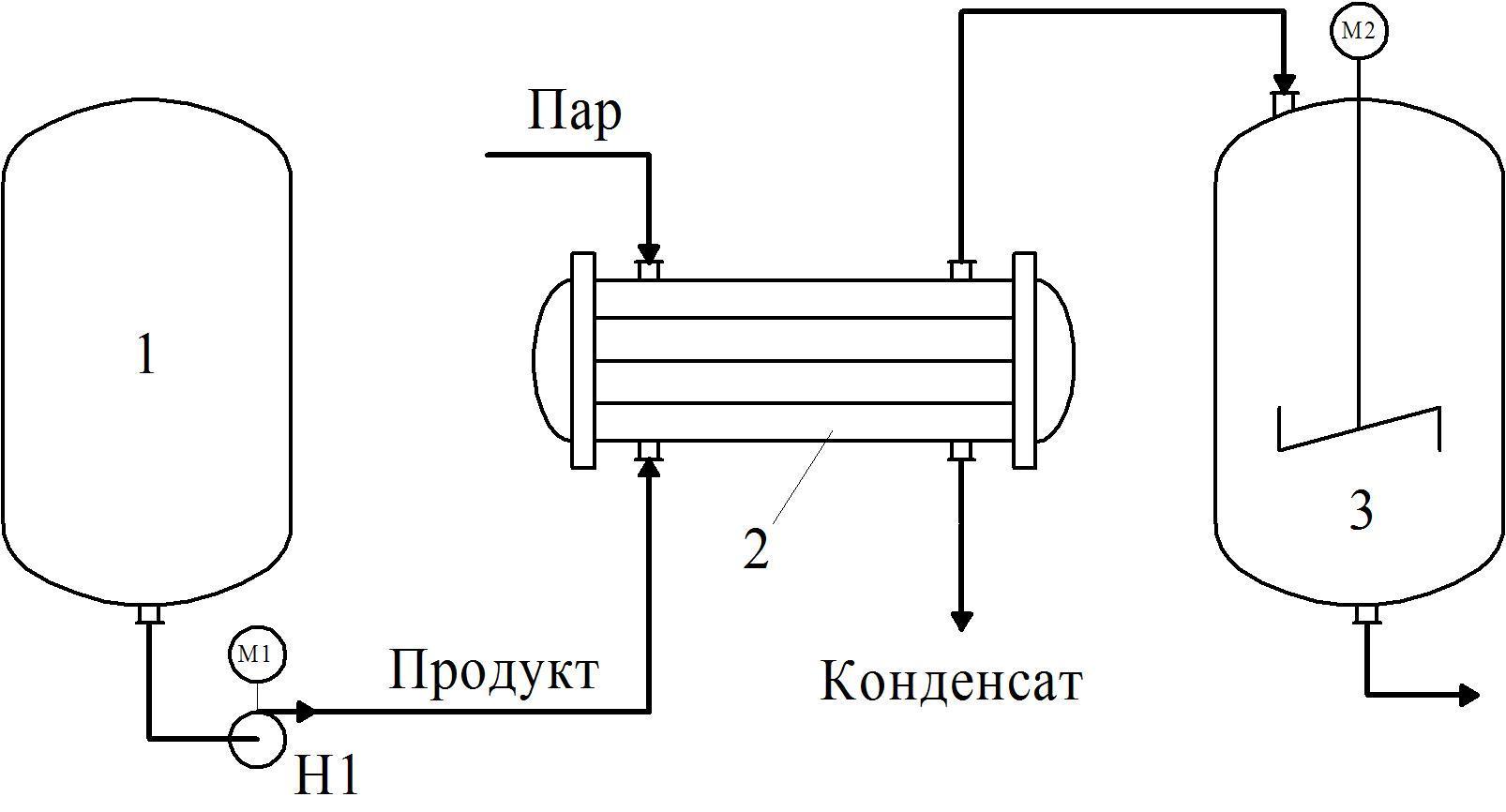 Температура пластинчатого теплообменника Пластинчатые теплообменники Danfoss серия XGM032M Саранск