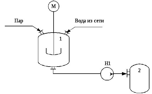 Теплообменник tema Уплотнения теплообменника Kelvion N40 Миасс