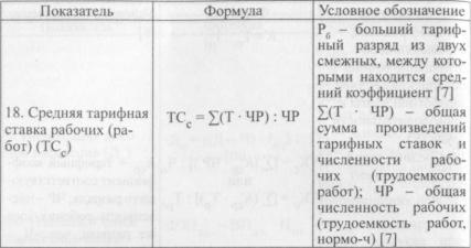 Распределение рабочих по тарифному разряду решение задач решение задачи по математике 6 класс виленкин 363