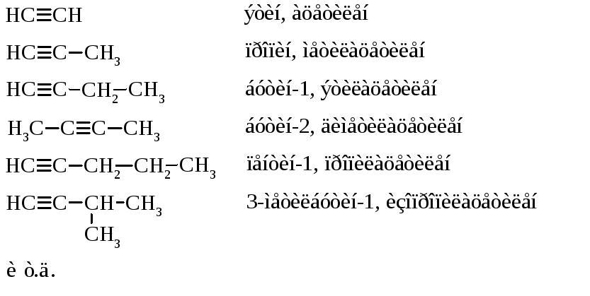 Самостоятельная работа алкины ацетилен