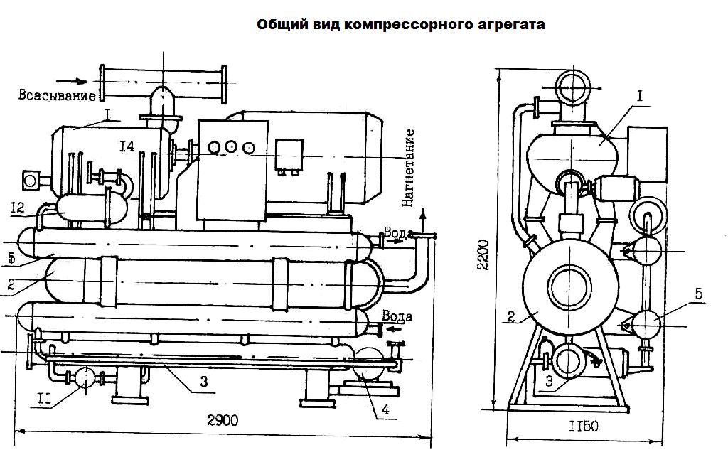 регулирование холодопроизводительности винтового компрессора тип обработки ткани