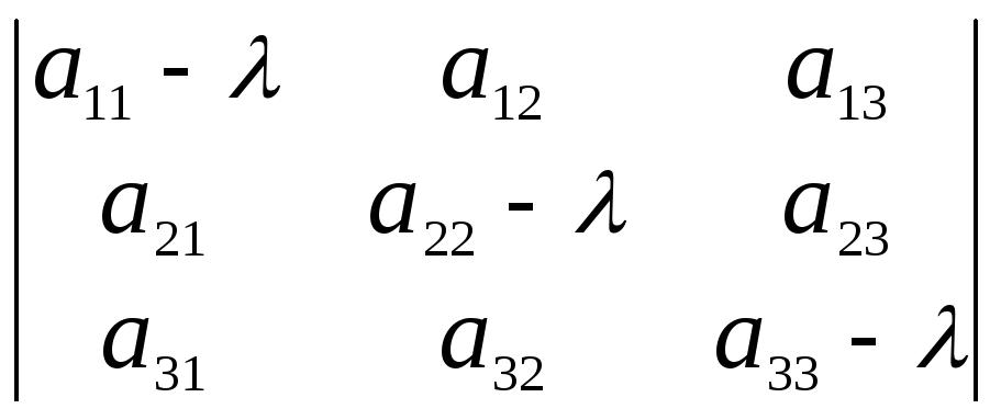 Контрольные вопросы  Характеристическимуравнением матрицы называют уравнение 0 1 27