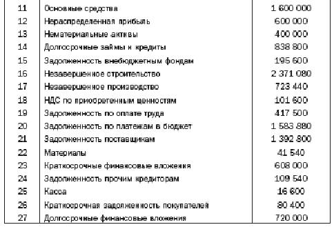 Номер бухгалтерии мгуту налоговая декларация 2 ндфл