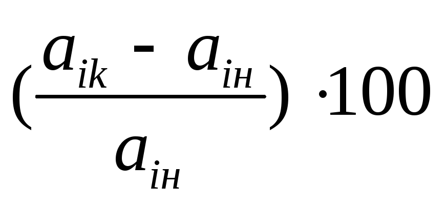 Содержание и методика подготовки второй главы курсовой работы Изменение статей баланса в процентах к величинам на начало года определяется по формуле