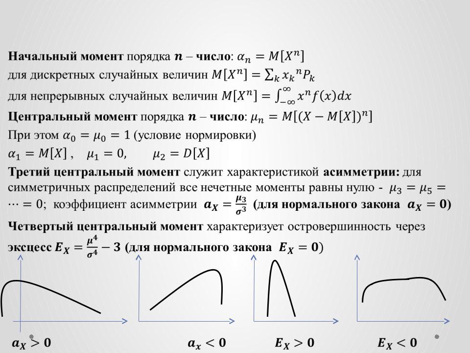 Числовые характеристики дискретных случайных величин реферат 4707