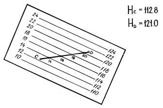 Решение задач по планам с горизонталями решение задач по расчету товарооборота