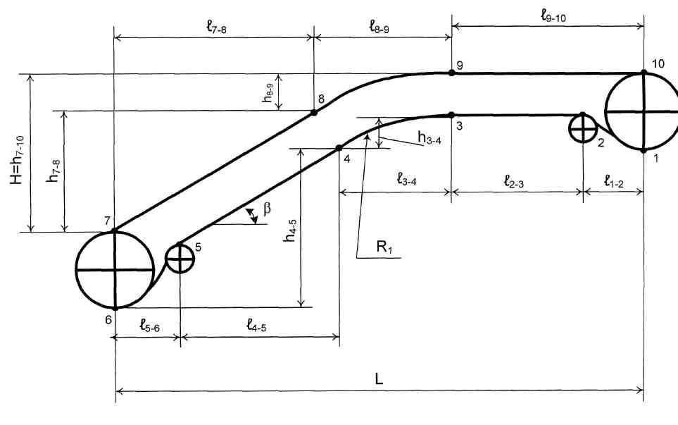 Расчет горизонтального ленточного конвейера авито транспортер для картофелекопалки
