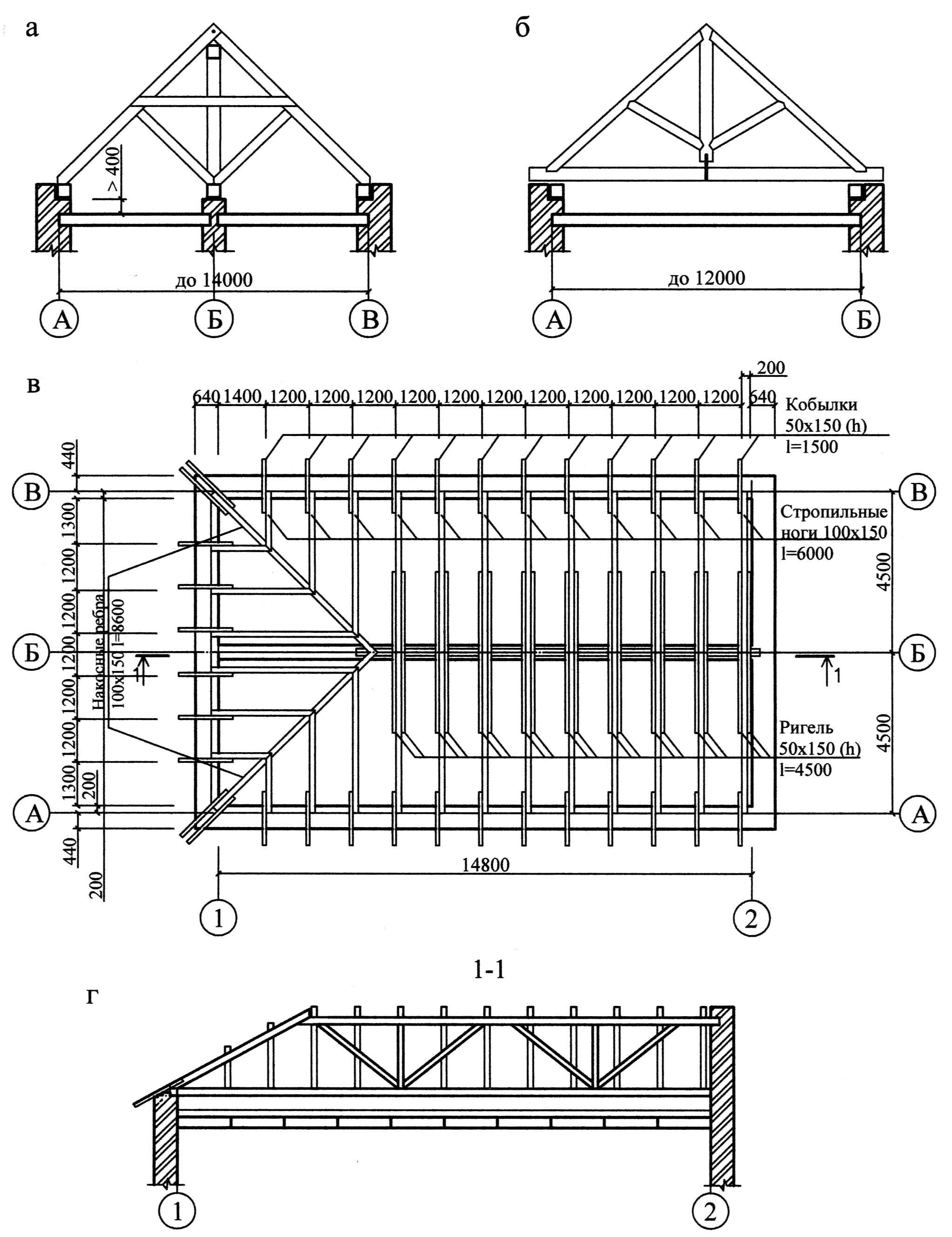 бизнес план надувные батуты