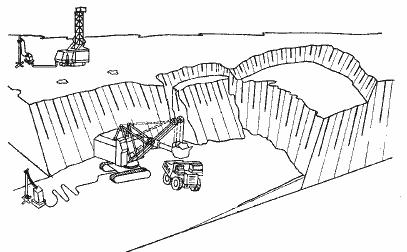 Карьерный автомобильный транспорт реферат 1713