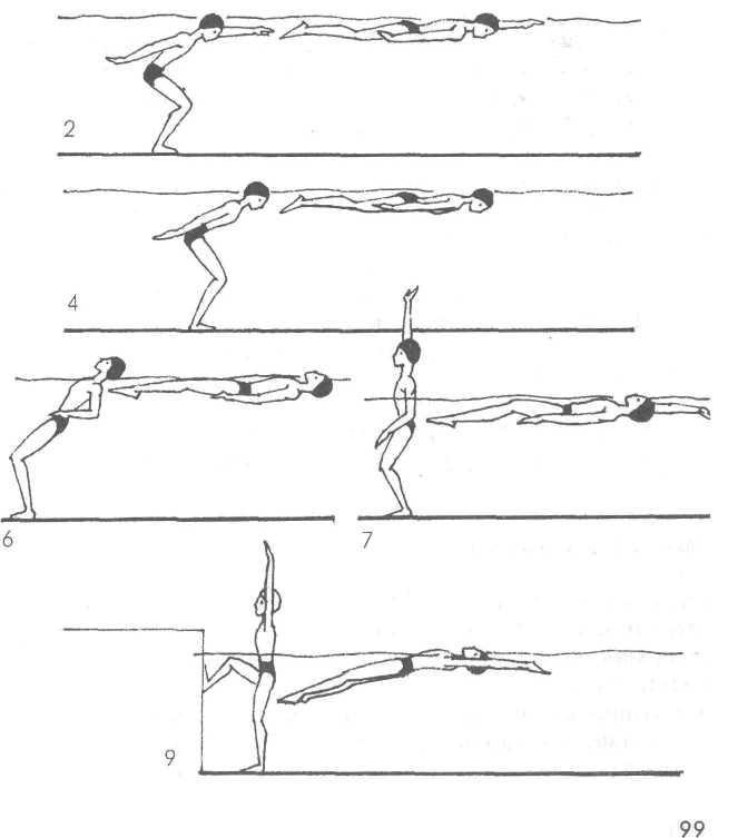 упражнения для плавания в картинках юраш