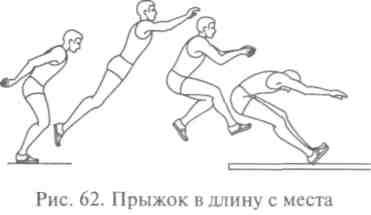 Правила прыжков в длину с разбега реферат 4818