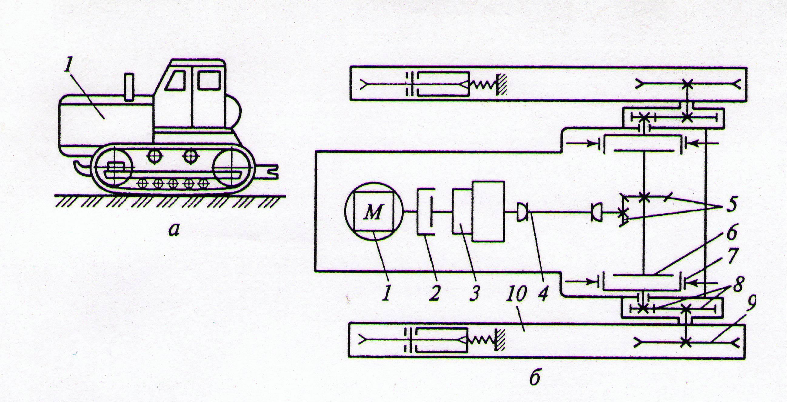 Схема кпп трактора т-25а