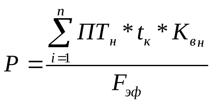 Состав курсовой работы Численность контролеров которые входят в состав основных рабочих определяется по формуле