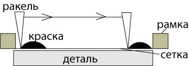 Химическое оксидирование стали
