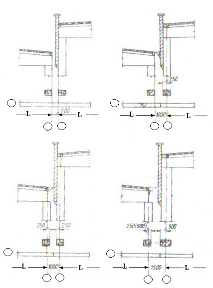 рекомендации:Постиранное примыкание двух перпендикулярных пролетов спортивному термобелью Redfox