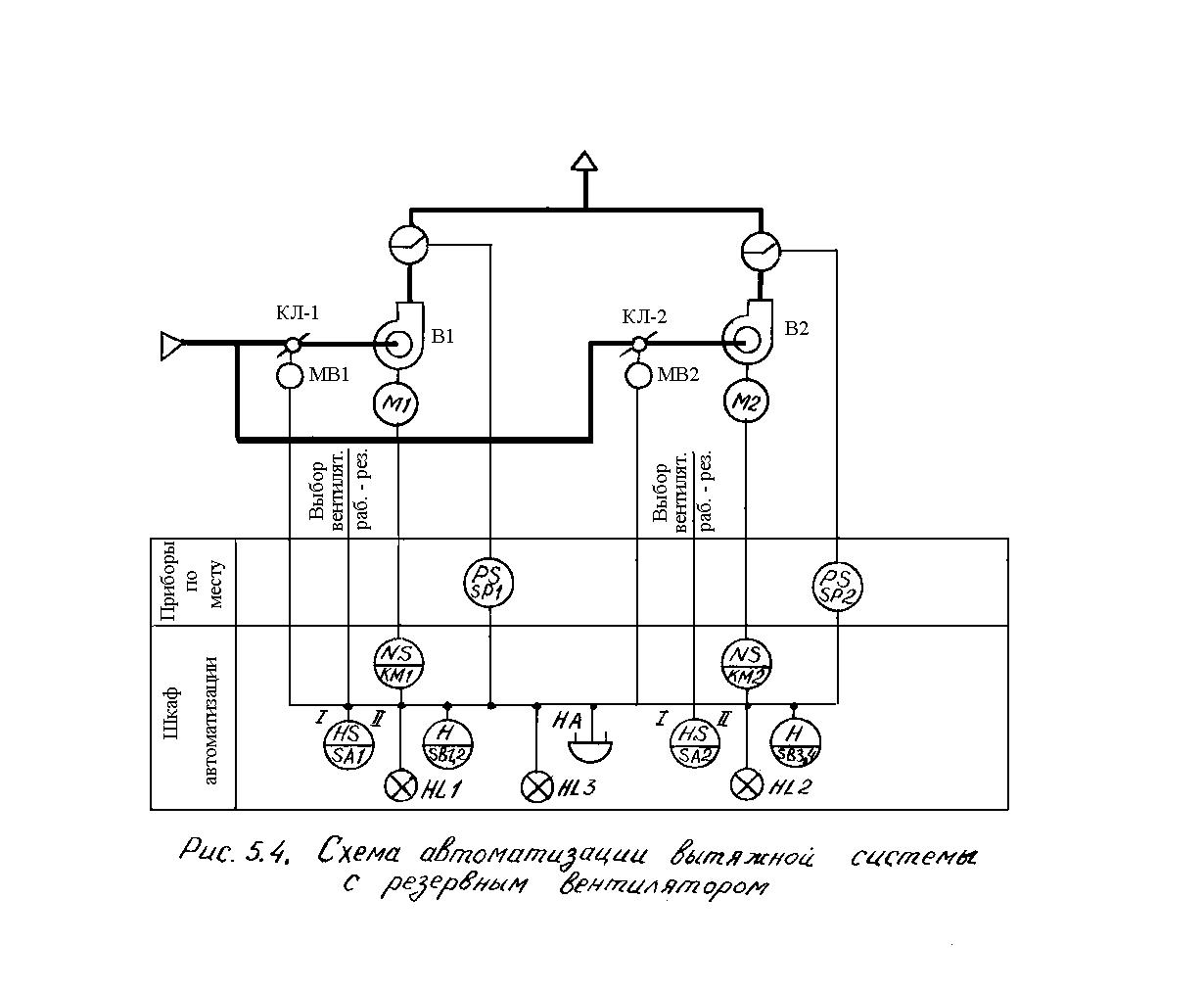 Схема управления вентиляционной установкой фото 617