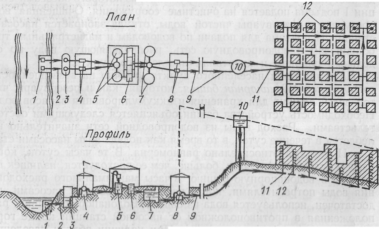 h схема водоснабжения из колодца