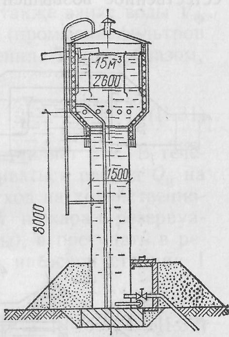 Водонапорная башня прибор высота