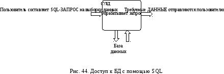 Структурированный язык запросов реферат 7374
