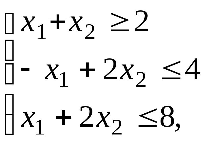 Вятский Для производства двух видов изделий А и В предприятие использует три вида сырья Другие условия задачи приведены в таблице