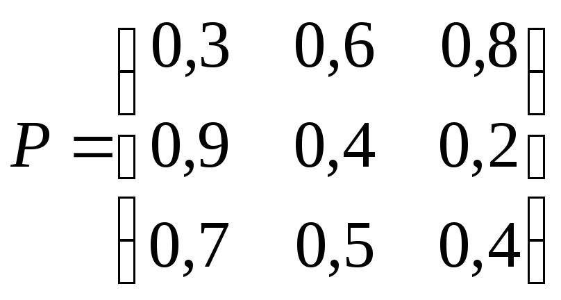 Вятский Определить нижнюю и верхнюю цену игры заданной платежной матрицей