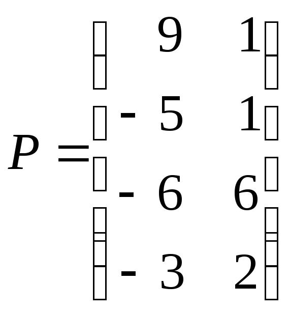 Вятский Решить графически игру заданную платежной матрицей