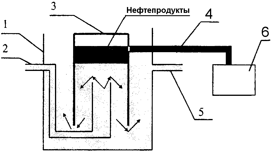 Схема грязеотстойника