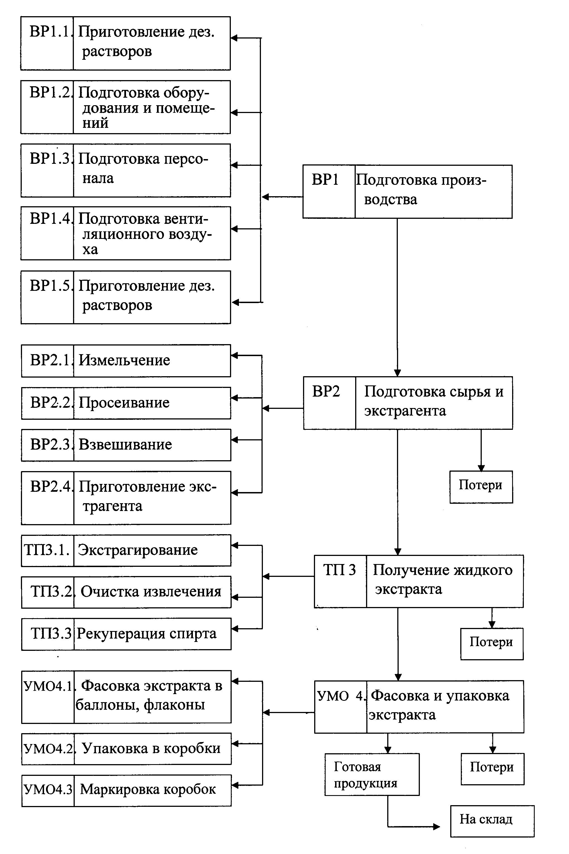 Технология изготовления таблеток реферат 9077