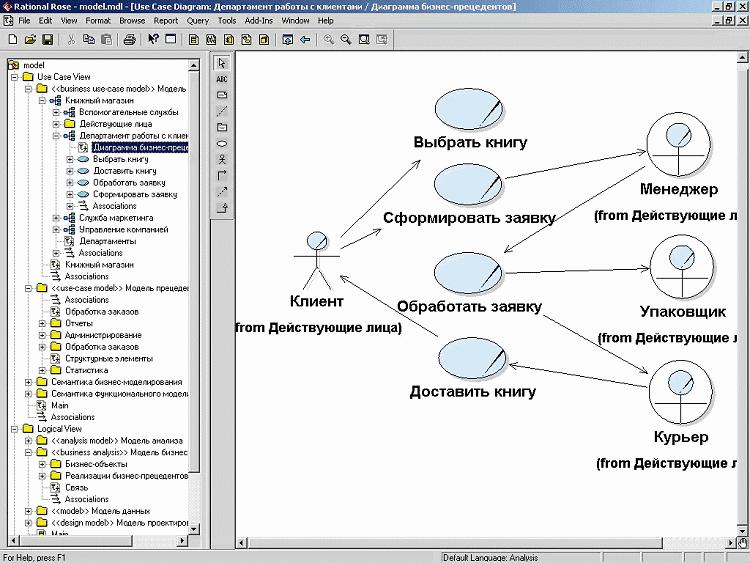 Модели жизненного цикла программного обеспечения асоиу