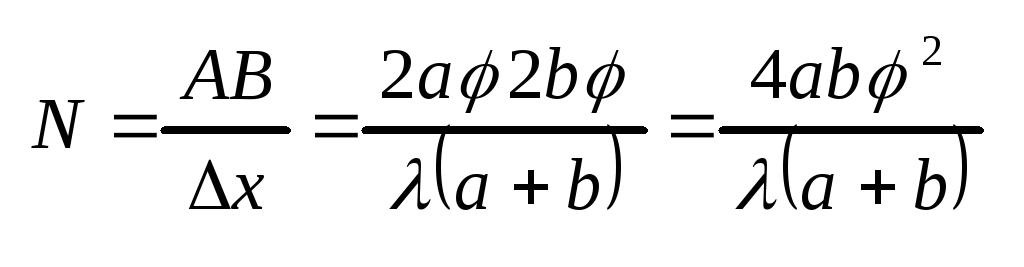 Реферат на тему дифракция 2124