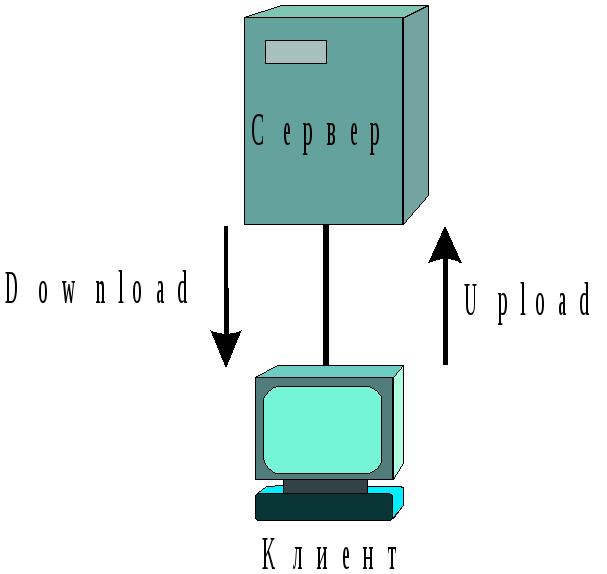 Контрольный тест по Лекции  Следовательно клиент начинает процесс обмена информацией в среде клиент сервер Главным достоинством модели клиент сервер является централизация
