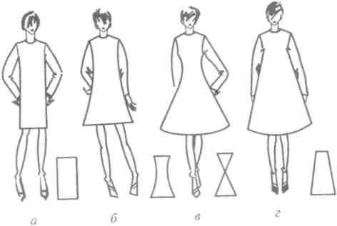 Силуэтные линии образуют силуэт одежды. Силуэтом называют стилизованное  плоскостное изображение объемной формы одежды. 9f3fa21aa3a
