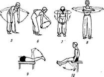 Миотонометрия при артрозах плечевого сустава коленный сустав по форме