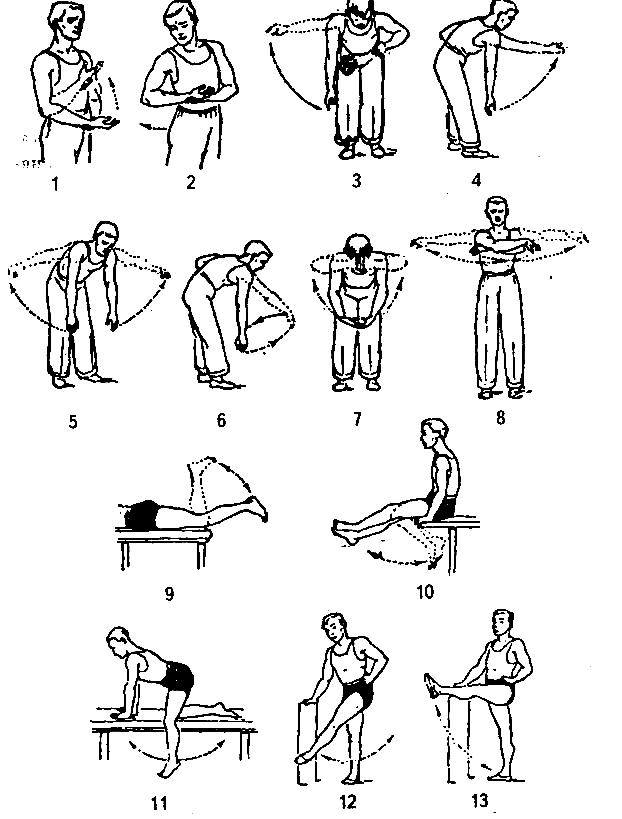 Упражнения при травме локтевого сустава наколенники при гонартрозе коленного сустава цена