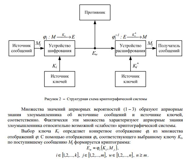 способы работы с математическими моделями