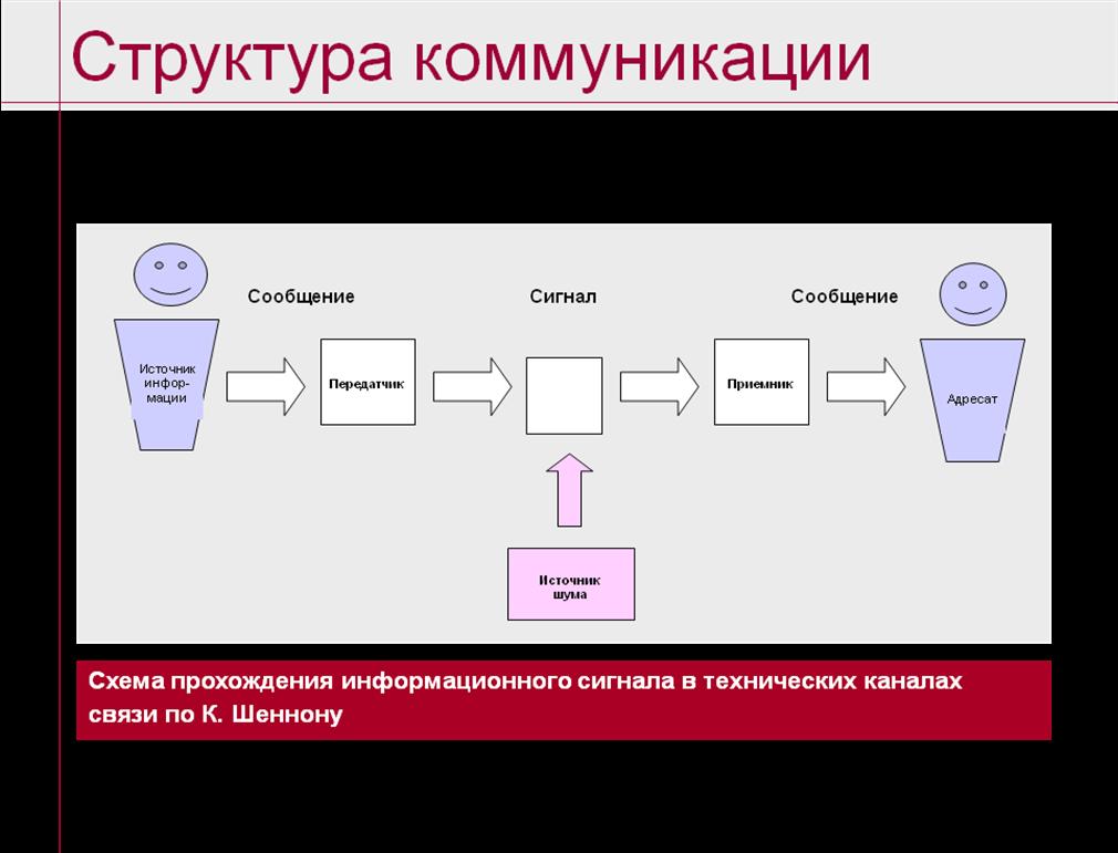 Схема прохождения всех коммуникаций 102
