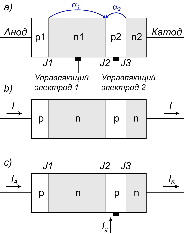 Расчёт схем с тиристорами