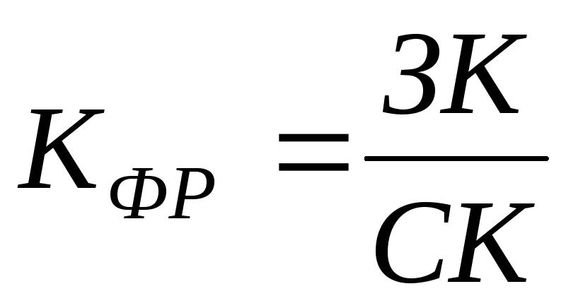 как рассчитать ликвидность баланса
