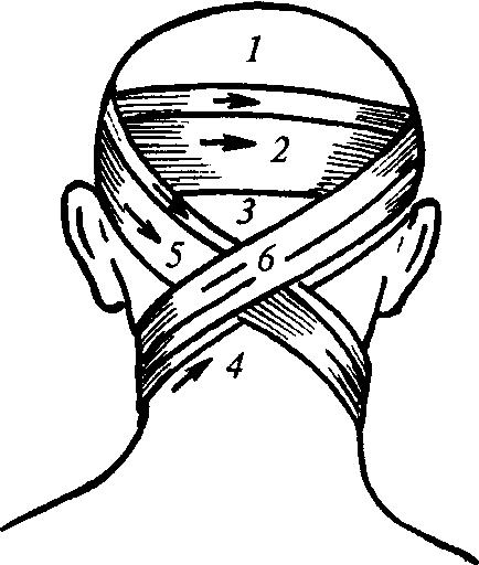 Сонник голову в различных ситуациях толкует совершенно по-разному.